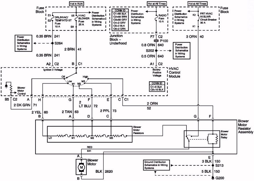 2001 Blower Motor Sch blower motor resistors chevy venture blower motor wiring diagram at crackthecode.co