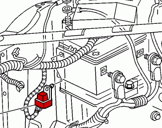 Fuses on motor starter diagram